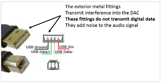 usb audio interference